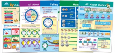 """Time and Money Bulletin Board Chart Set of 5 - Laminated - """"Write-On - Wipe Off"""" - 18"""" x 12"""""""