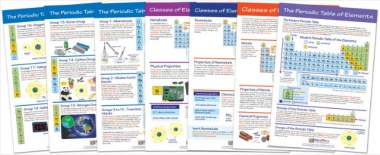 The Periodic Table Bulletin Board Chart Set of 7