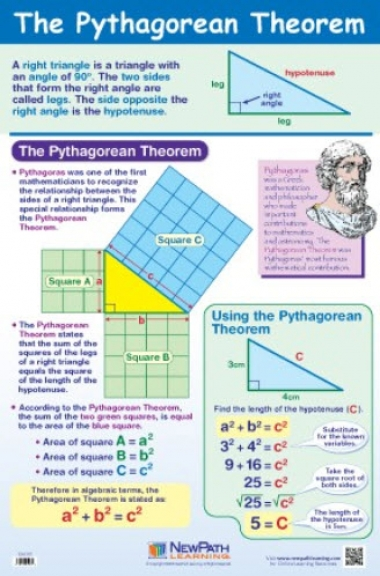 The Pythagorean Theorem Poster, Laminated