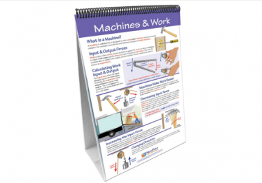 Work, Power and Simple Machines Curriculum Mastery® Flip Chart Set